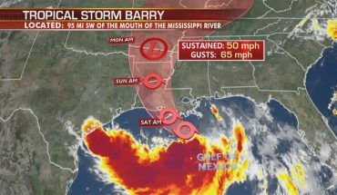 Tropical Storm Barry's health risks: 3 things to watch out for